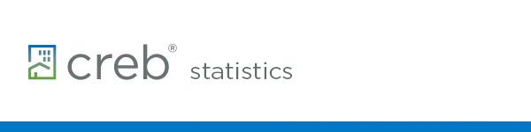 CREB® statistics